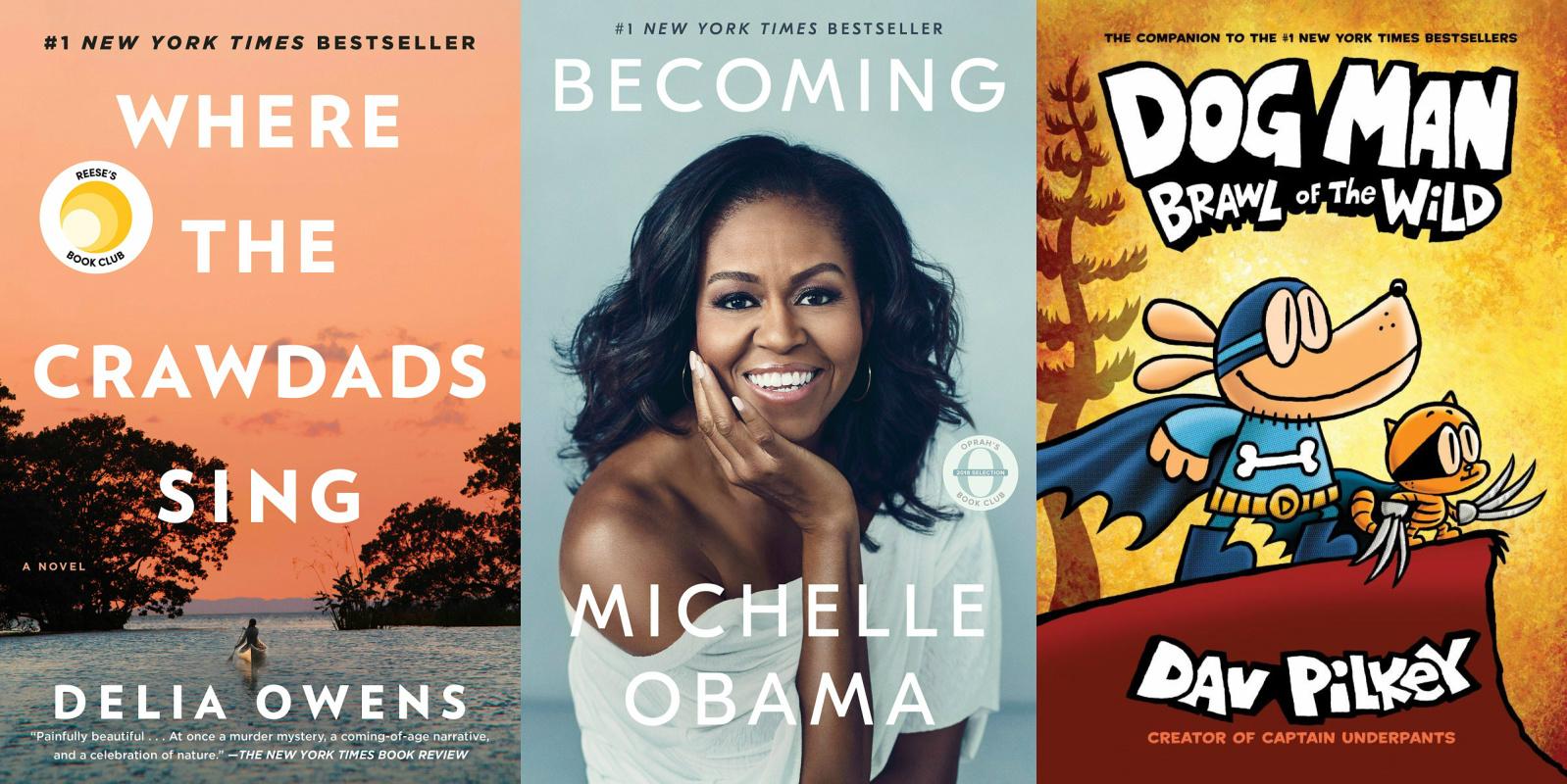 Breaking Down 2019's Bestsellers (So Far)